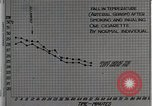 Image of decrease in circulation Detroit Michigan Henry Ford Hospital USA, 1936, second 14 stock footage video 65675023147