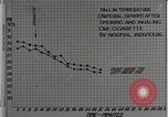 Image of decrease in circulation Detroit Michigan Henry Ford Hospital USA, 1936, second 15 stock footage video 65675023147