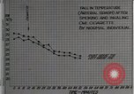 Image of decrease in circulation Detroit Michigan Henry Ford Hospital USA, 1936, second 19 stock footage video 65675023147