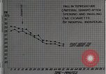 Image of decrease in circulation Detroit Michigan Henry Ford Hospital USA, 1936, second 20 stock footage video 65675023147