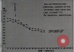 Image of decrease in circulation Detroit Michigan Henry Ford Hospital USA, 1936, second 25 stock footage video 65675023147