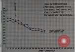 Image of decrease in circulation Detroit Michigan Henry Ford Hospital USA, 1936, second 26 stock footage video 65675023147
