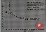 Image of decrease in circulation Detroit Michigan Henry Ford Hospital USA, 1936, second 28 stock footage video 65675023147