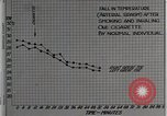 Image of decrease in circulation Detroit Michigan Henry Ford Hospital USA, 1936, second 29 stock footage video 65675023147