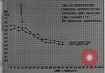 Image of decrease in circulation Detroit Michigan Henry Ford Hospital USA, 1936, second 30 stock footage video 65675023147