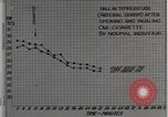 Image of decrease in circulation Detroit Michigan Henry Ford Hospital USA, 1936, second 31 stock footage video 65675023147