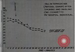 Image of decrease in circulation Detroit Michigan Henry Ford Hospital USA, 1936, second 32 stock footage video 65675023147