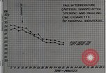 Image of decrease in circulation Detroit Michigan Henry Ford Hospital USA, 1936, second 33 stock footage video 65675023147