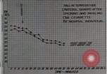 Image of decrease in circulation Detroit Michigan Henry Ford Hospital USA, 1936, second 34 stock footage video 65675023147