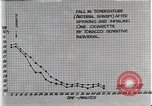 Image of decrease in circulation Detroit Michigan Henry Ford Hospital USA, 1936, second 35 stock footage video 65675023147