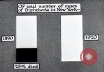 Image of prevention of diseases New York United States USA, 1924, second 48 stock footage video 65675032275