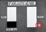 Image of prevention of diseases New York United States USA, 1924, second 49 stock footage video 65675032275