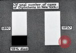Image of prevention of diseases New York United States USA, 1924, second 51 stock footage video 65675032275