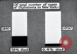 Image of prevention of diseases New York United States USA, 1924, second 58 stock footage video 65675032275