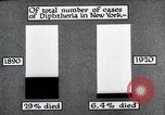 Image of prevention of diseases New York United States USA, 1924, second 59 stock footage video 65675032275