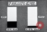 Image of prevention of diseases New York United States USA, 1924, second 61 stock footage video 65675032275