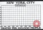 Image of chart of 1918 Spanish flu deaths in New York New York City USA, 1924, second 14 stock footage video 65675032277