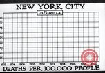 Image of chart of 1918 Spanish flu deaths in New York New York City USA, 1924, second 15 stock footage video 65675032277