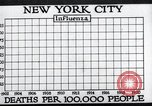 Image of chart of 1918 Spanish flu deaths in New York New York City USA, 1924, second 17 stock footage video 65675032277