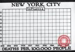 Image of chart of 1918 Spanish flu deaths in New York New York City USA, 1924, second 18 stock footage video 65675032277