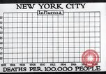 Image of chart of 1918 Spanish flu deaths in New York New York City USA, 1924, second 21 stock footage video 65675032277
