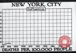 Image of chart of 1918 Spanish flu deaths in New York New York City USA, 1924, second 22 stock footage video 65675032277