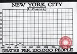 Image of chart of 1918 Spanish flu deaths in New York New York City USA, 1924, second 23 stock footage video 65675032277