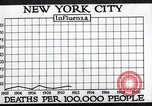 Image of chart of 1918 Spanish flu deaths in New York New York City USA, 1924, second 24 stock footage video 65675032277