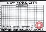 Image of chart of 1918 Spanish flu deaths in New York New York City USA, 1924, second 25 stock footage video 65675032277