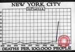 Image of chart of 1918 Spanish flu deaths in New York New York City USA, 1924, second 27 stock footage video 65675032277