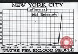 Image of chart of 1918 Spanish flu deaths in New York New York City USA, 1924, second 29 stock footage video 65675032277