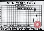 Image of chart of 1918 Spanish flu deaths in New York New York City USA, 1924, second 34 stock footage video 65675032277