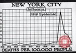Image of chart of 1918 Spanish flu deaths in New York New York City USA, 1924, second 35 stock footage video 65675032277