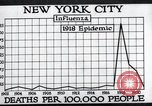 Image of chart of 1918 Spanish flu deaths in New York New York City USA, 1924, second 36 stock footage video 65675032277