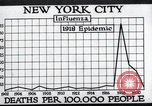 Image of chart of 1918 Spanish flu deaths in New York New York City USA, 1924, second 37 stock footage video 65675032277
