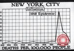 Image of chart of 1918 Spanish flu deaths in New York New York City USA, 1924, second 38 stock footage video 65675032277