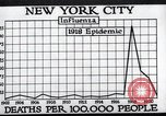 Image of chart of 1918 Spanish flu deaths in New York New York City USA, 1924, second 39 stock footage video 65675032277
