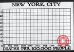 Image of chart of 1918 Spanish flu deaths in New York New York City USA, 1924, second 58 stock footage video 65675032277