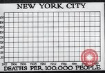 Image of chart of 1918 Spanish flu deaths in New York New York City USA, 1924, second 59 stock footage video 65675032277