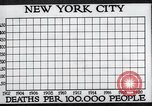 Image of chart of 1918 Spanish flu deaths in New York New York City USA, 1924, second 60 stock footage video 65675032277