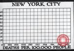 Image of chart of 1918 Spanish flu deaths in New York New York City USA, 1924, second 61 stock footage video 65675032277