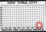Image of chart of 1918 Spanish flu deaths in New York New York City USA, 1924, second 62 stock footage video 65675032277