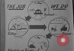 Image of Operation Skywatch United States USA, 1953, second 50 stock footage video 65675072913